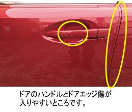 ドアのハンドルとドアエッジ傷がはいりやすいところです。